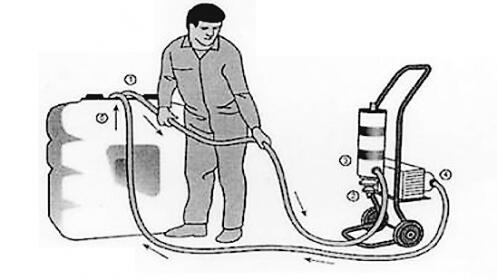 Limpieza de depósitos de gasóleo